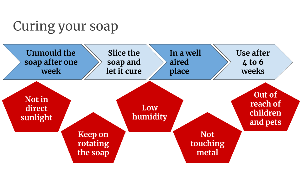 How to cure handmade soap